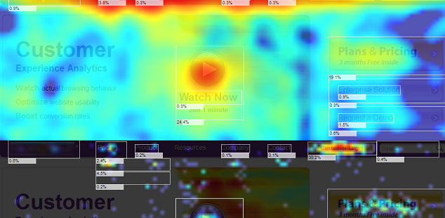 How Are Visitors Interacting With Your Site? Check Out These 4 Visual Analytics Tools
